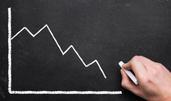 如果股市明天暴跌则采取四项措施